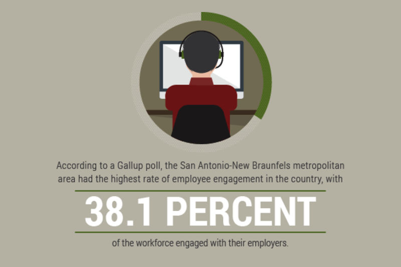 New_Braunfels_Employee_Engagement
