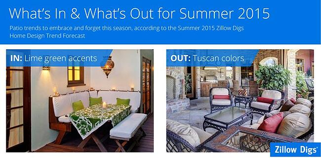 Zillow Outdoor Design Trends