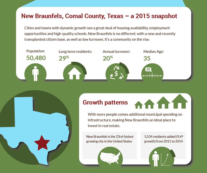 NB_Infographic_Snapshot